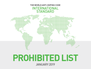2019 Prohibited List Released